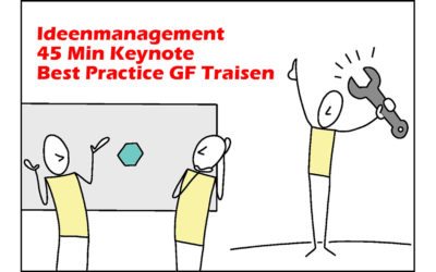 Video der Keynote Best Practice GF bei der Digitalisierungswoche